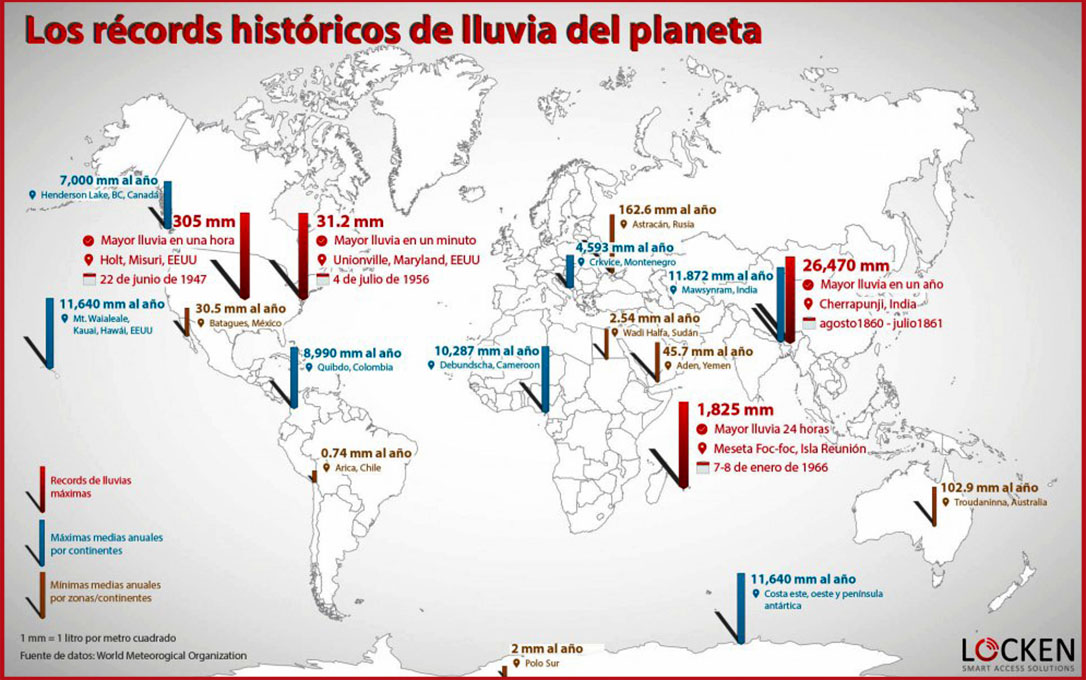 Los récords históricos de lluvia del planeta