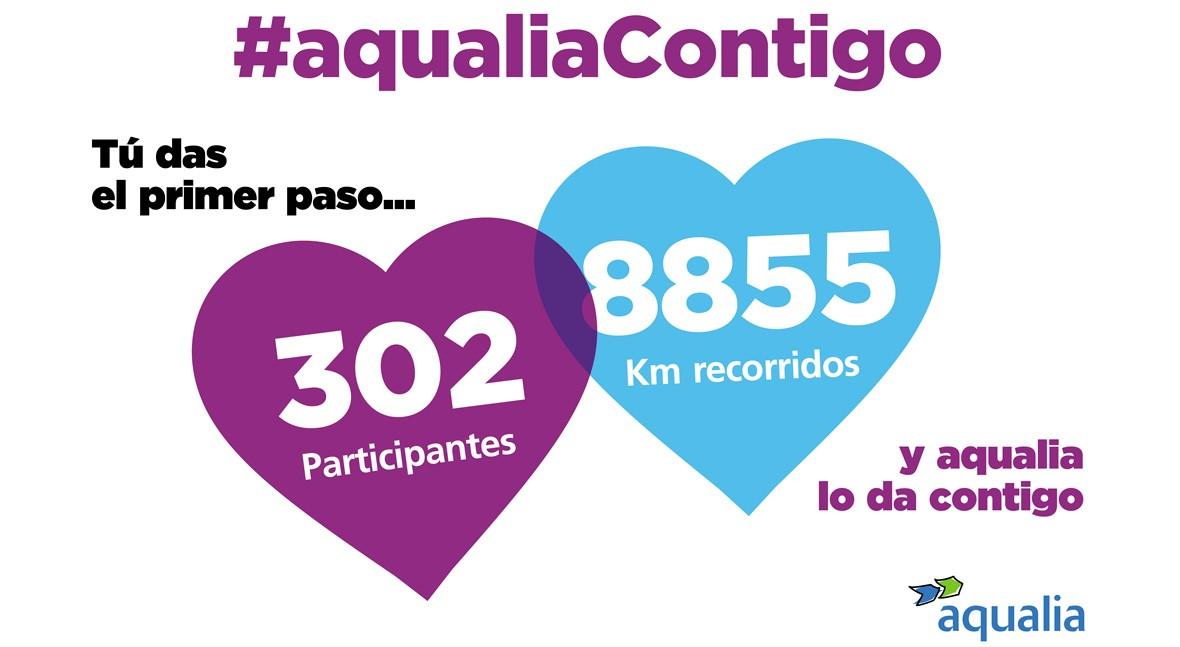 #aqualiaContigo